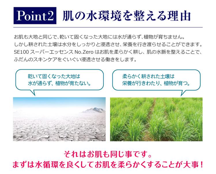Point2 肌の水環境を整える理由